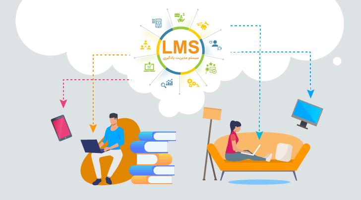 نرم افزار آموزش LMS